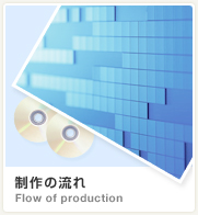 制作の流れ Flow of production